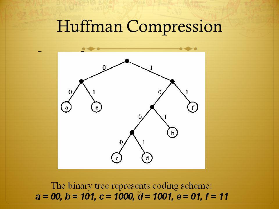 59 Huffman Compression