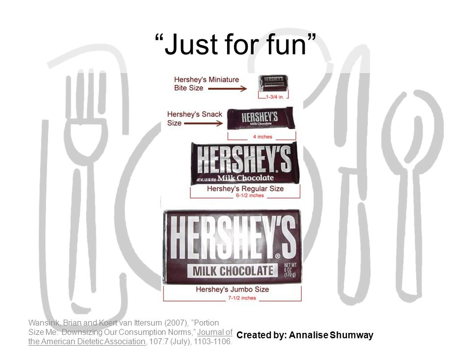 Just for fun Created by: Annalise Shumway Wansink, Brian and Koert van Ittersum (2007), Portion Size Me: Downsizing Our Consumption Norms, Journal of the American Dietetic Association, 107:7 (July), 1103-1106.