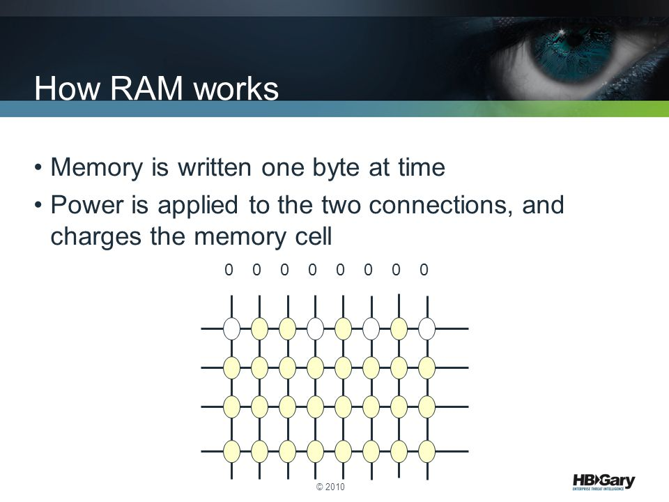 Memory is written one byte at time Power is applied to the two connections, and charges the memory cell © 2010 How RAM works 0 0 0 0