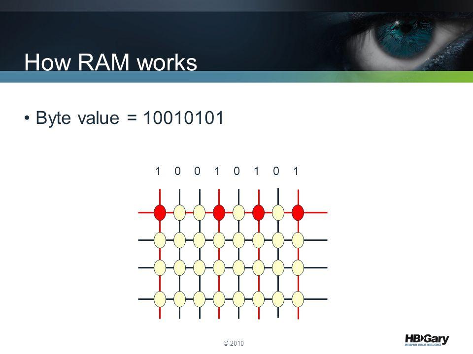 Byte value = 10010101 © 2010 How RAM works 1 0 0 1 0 1 0 1