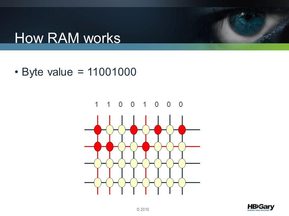 Byte value = 11001000 © 2010 How RAM works 1 1 0 0 1 0 0 0
