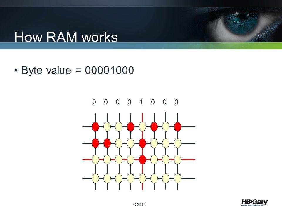 Byte value = 00001000 © 2010 How RAM works 0 0 0 0 1 0 0 0