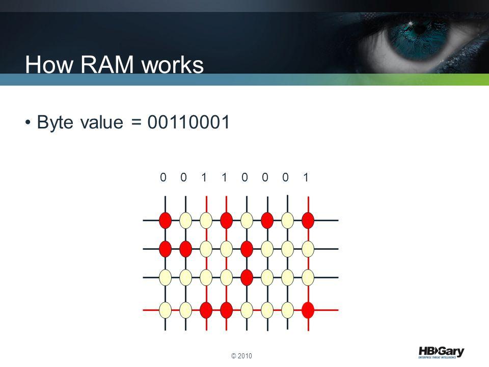 Byte value = 00110001 © 2010 How RAM works 0 0 1 1 0 0 0 1