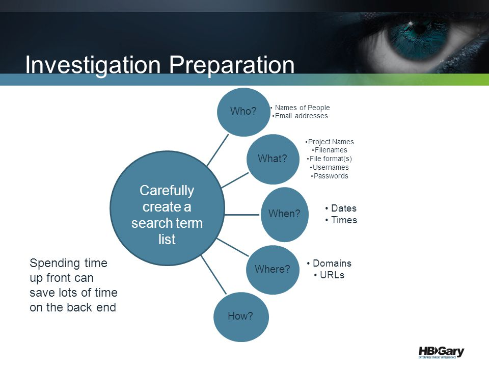 Investigation Preparation Who.Names of People Email addresses What.