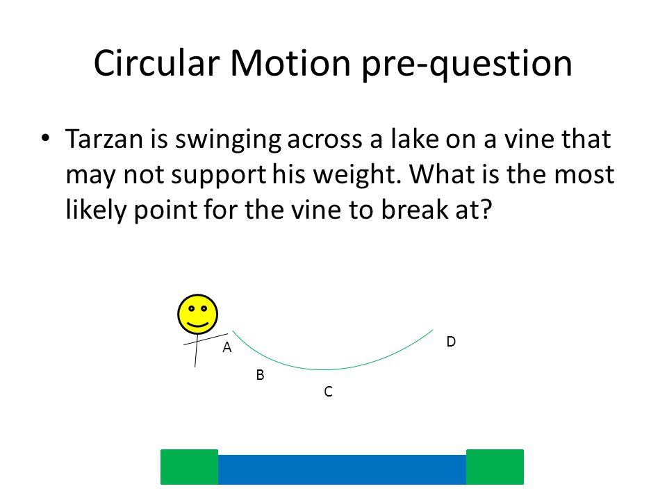 Circular Motion pre-question Tarzan is swinging across a lake on a vine that may not support his weight.