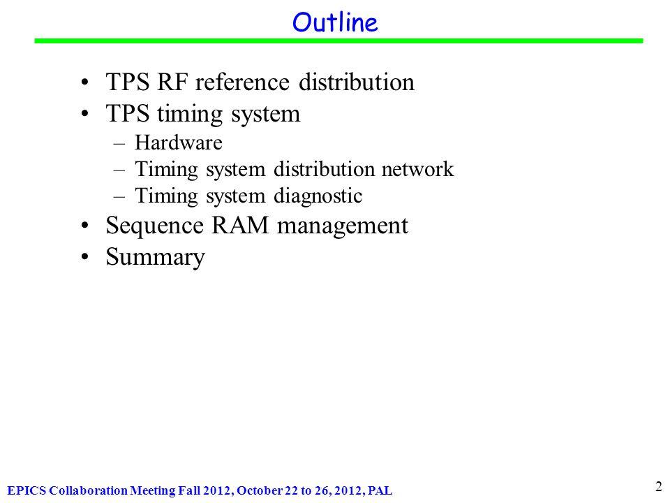 EPICS Collaboration Meeting Fall 2012, October 22 to 26, 2012, PAL TPS RF Reference Distribution RF Distribution Transmitter Receiver Fiber Links with Drift Compensation G.652D SM Fiber @ 1550 nm Linac LLRF Booster Synchrotron LLRF Diagnostics BBF Beamlines …etc.