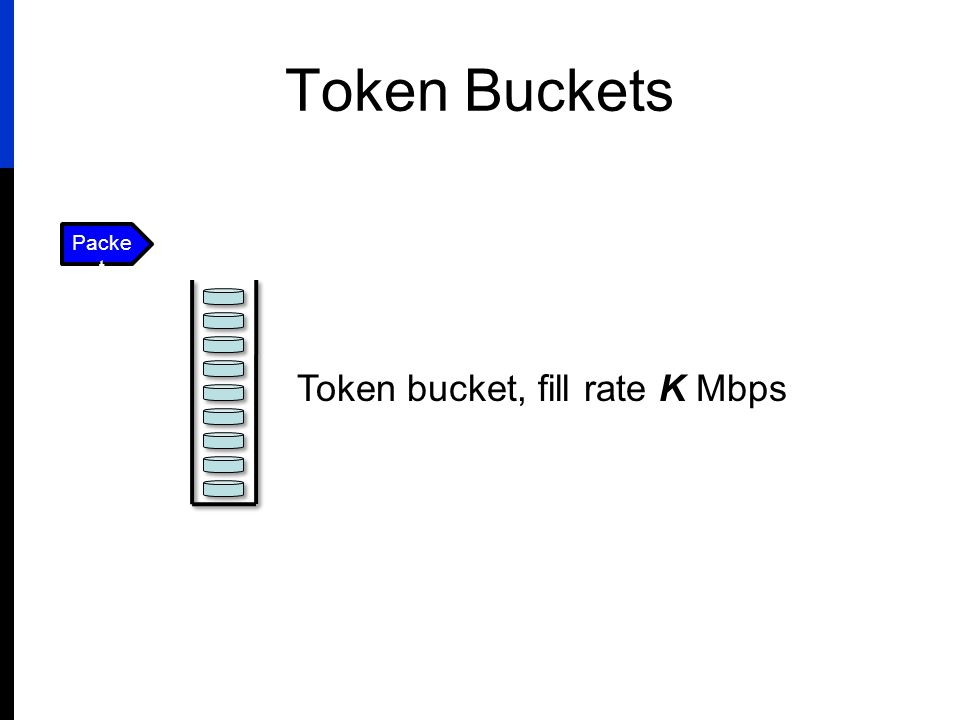 Token Buckets Token bucket, fill rate K Mbps Packe t