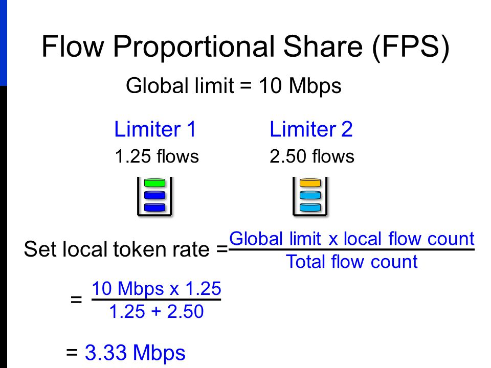 10 Mbps x 1.25 1.25 + 2.50 Flow Proportional Share (FPS) Global limit = 10 Mbps Set local token rate = = 3.33 Mbps Global limit x local flow count Tot