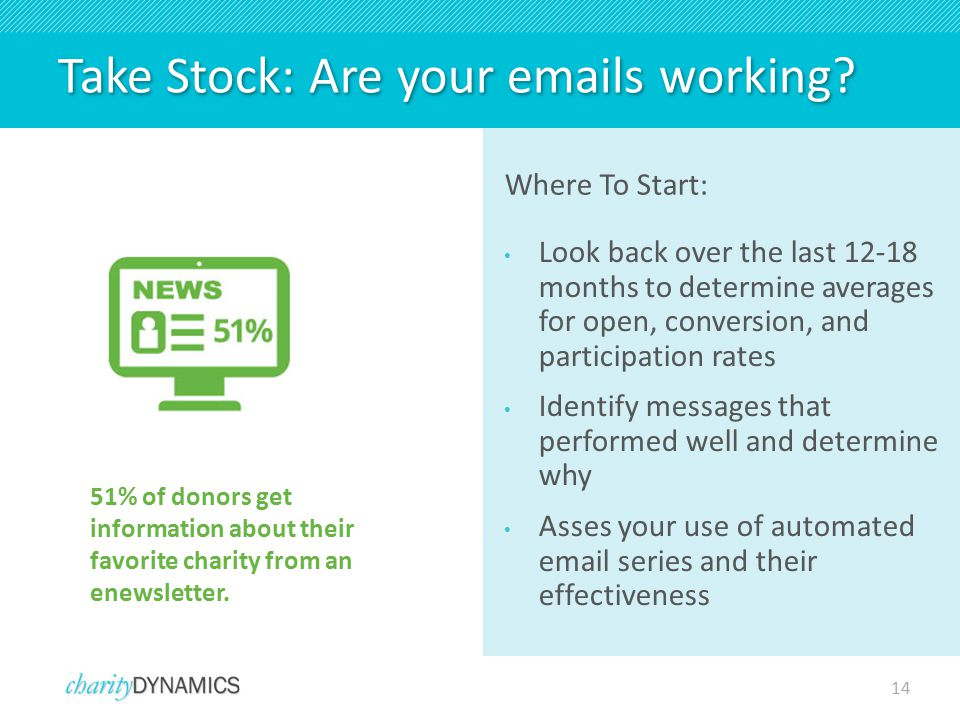 14 Take Stock: Are your emails working.