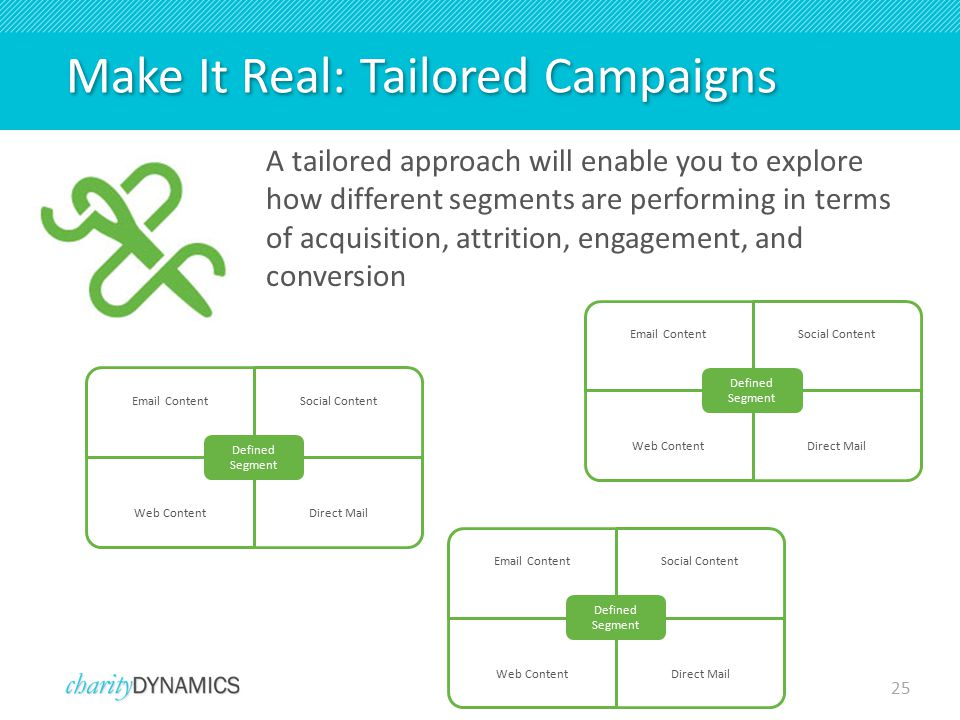 25 Make It Real: Tailored Campaigns Email ContentSocial Content Web ContentDirect Mail Defined Segment A tailored approach will enable you to explore how different segments are performing in terms of acquisition, attrition, engagement, and conversion Email ContentSocial Content Web ContentDirect Mail Defined Segment Email ContentSocial Content Web ContentDirect Mail Defined Segment