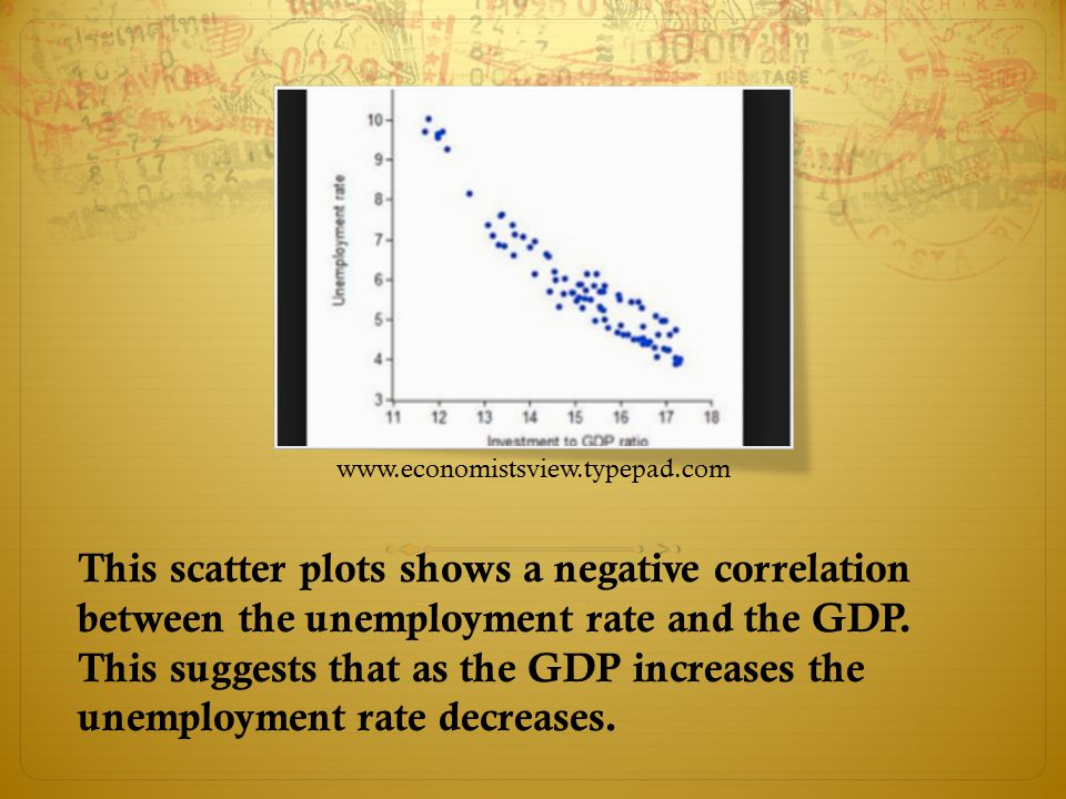 www This scatter plots shows a negative correlation between the unemployment rate and the GDP. This suggests that as the GDP increases the unemploymen