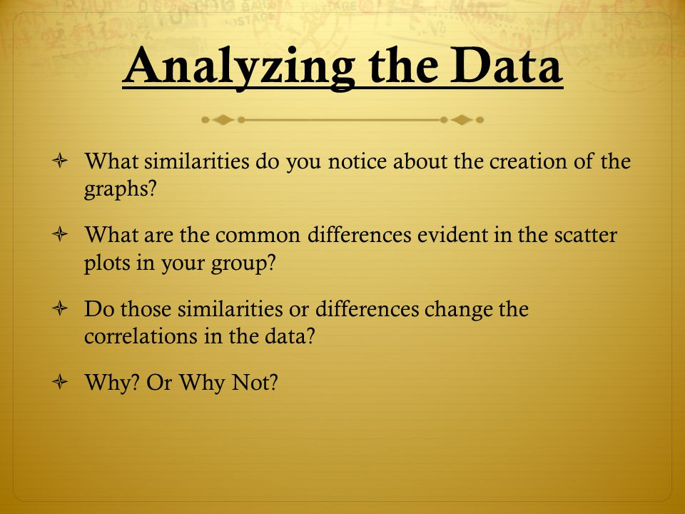 Analyzing the Data  What similarities do you notice about the creation of the graphs.