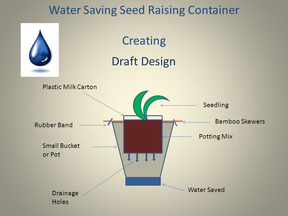 Water Saving Seed Raising Container Creating Bamboo Skewers Water Saved Plastic Milk Carton Small Bucket or Pot Drainage Holes Potting Mix Seedling Rubber Band Draft Design