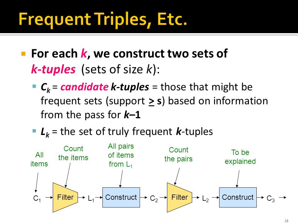 16  For each k, we construct two sets of k-tuples (sets of size k):  C k = candidate k-tuples = those that might be frequent sets (support > s) based on information from the pass for k–1  L k = the set of truly frequent k-tuples C1C1 L1L1 C2C2 L2L2 C3C3 Filter Construct All items All pairs of items from L 1 Count the pairs To be explained Count the items
