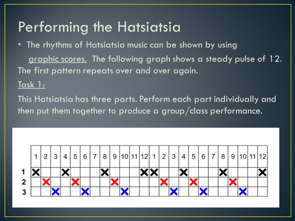 Performing the Hatsiatsia The rhythms of Hatsiatsia music can be shown by using graphic scores. The following graph shows a steady pulse of 12. The fi