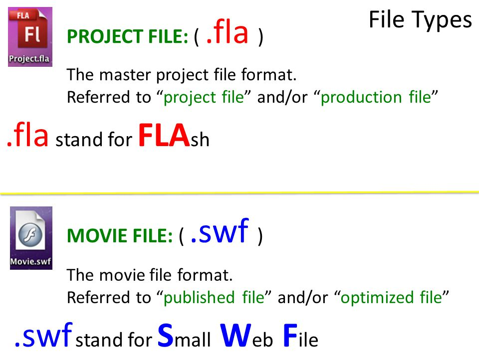 """PROJECT FILE: (.fla ) The master project file format. Referred to """"project file"""" and/or """"production file"""".fla stand for FLA sh MOVIE FILE: (.swf ) The"""