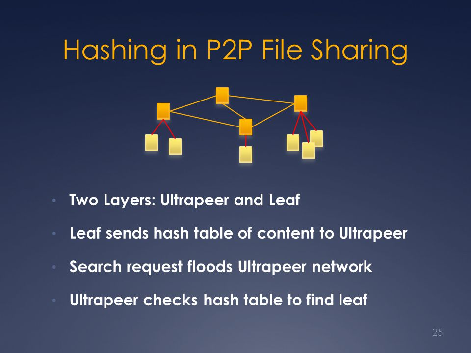 Hashing in P2P File Sharing Two Layers: Ultrapeer and Leaf Leaf sends hash table of content to Ultrapeer Search request floods Ultrapeer network Ultra