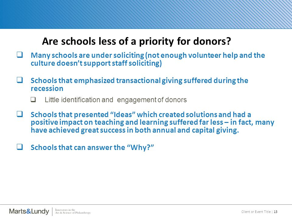 Client or Event Title | 13 Are schools less of a priority for donors.
