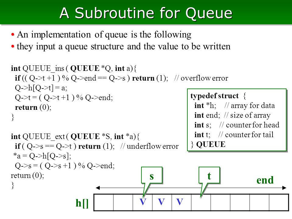 A Subroutine for Queue An implementation of queue is the following they input a queue structure and the value to be written int QUEUE_ins ( QUEUE *Q, int a){ if (( Q->t +1 ) % Q->end == Q->s ) return (1); // overflow error Q->h[Q->t] = a; Q->t = ( Q->t +1 ) % Q->end; return (0); } int QUEUE_ext ( QUEUE *S, int *a){ if ( Q->s == Q->t ) return (1); // underflow error *a = Q->h[Q->s]; Q->s = ( Q->s +1 ) % Q->end; return (0); } VVV typedef struct { int *h; // array for data int end; // size of array int s; // counter for head int t; // counter for tail } QUEUE typedef struct { int *h; // array for data int end; // size of array int s; // counter for head int t; // counter for tail } QUEUE h[] end t t s s