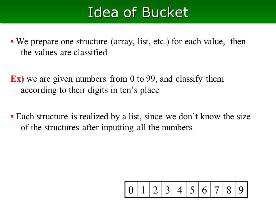 Idea of Bucket We prepare one structure (array, list, etc.) for each value, then the values are classified Ex) Ex) we are given numbers from 0 to 99, and classify them according to their digits in ten's place Each structure is realized by a list, since we don't know the size of the structures after inputting all the numbers 0123456789