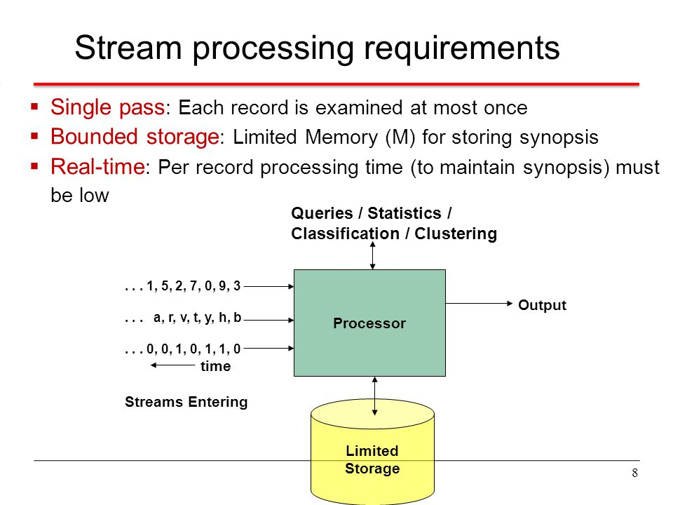 Challenge for streams Task: – Given enough samples, can we build a tree in constant time that is nearly identical to the tree a batch learner (C4.5, Sprint, etc.) would build.