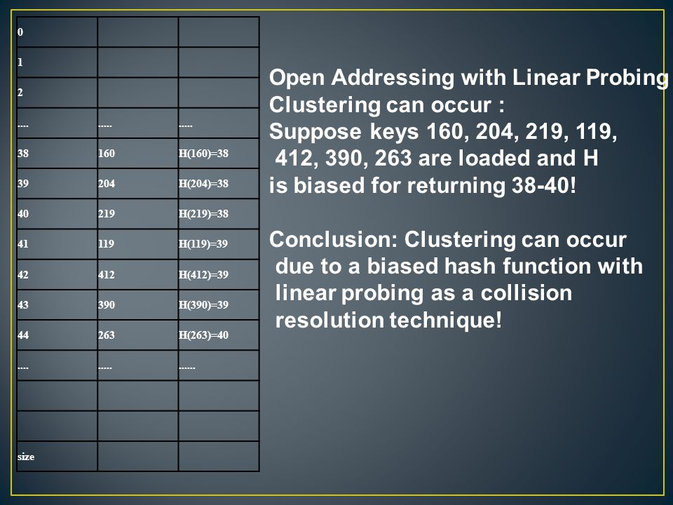 0 1 2......... 38160H(160)=38 39204H(204)=38 40219H(219)=38 41119H(119)=39 42412H(412)=39 43390H(390)=39 44263H(263)=40............... size Open Addre