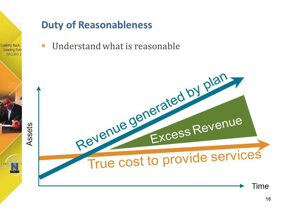 16  Understand what is reasonable Duty of Reasonableness
