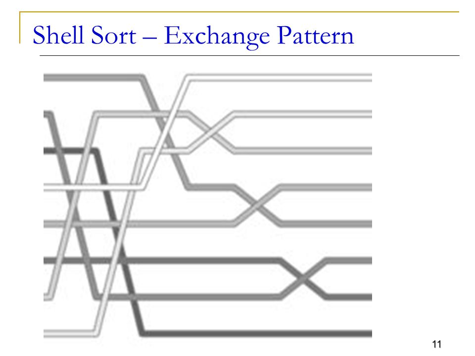 11 Shell Sort – Exchange Pattern