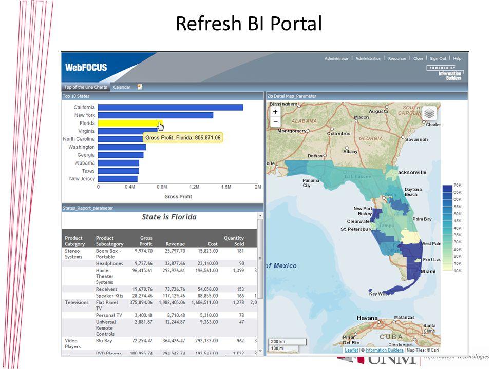 Refresh BI Portal