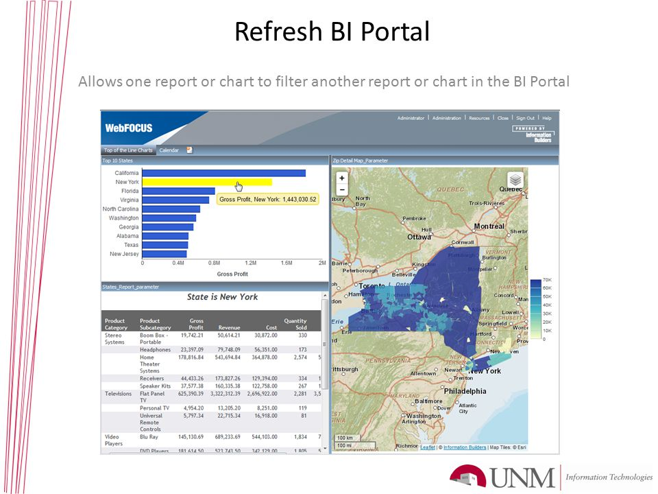 Refresh BI Portal Allows one report or chart to filter another report or chart in the BI Portal
