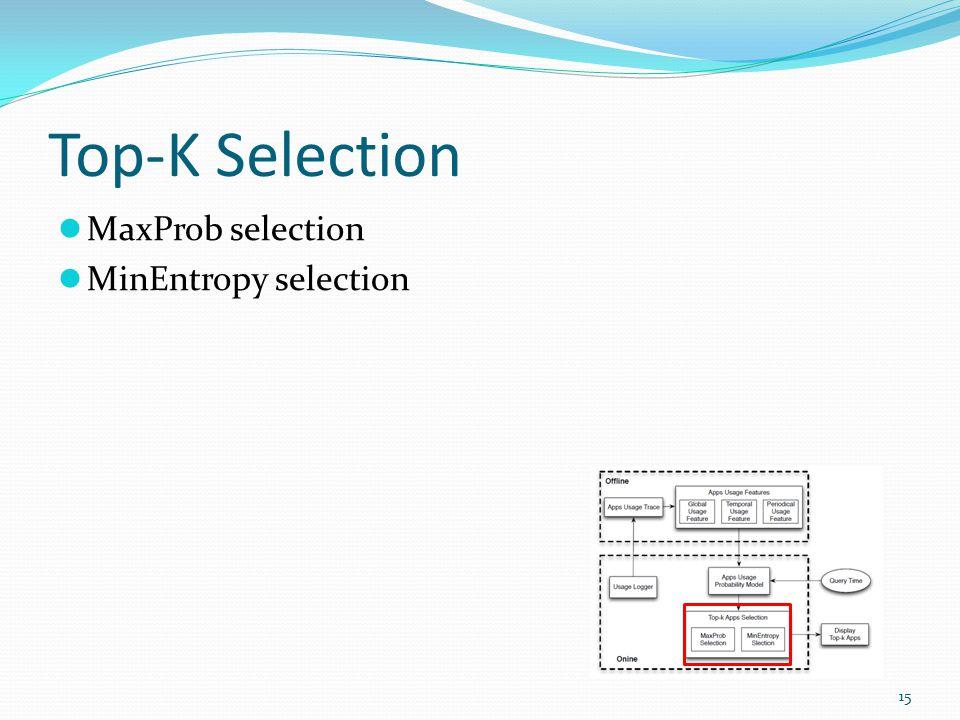 Top-K Selection 15 MaxProb selection MinEntropy selection