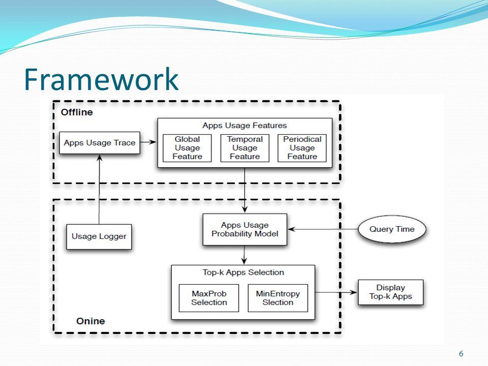 Framework 6