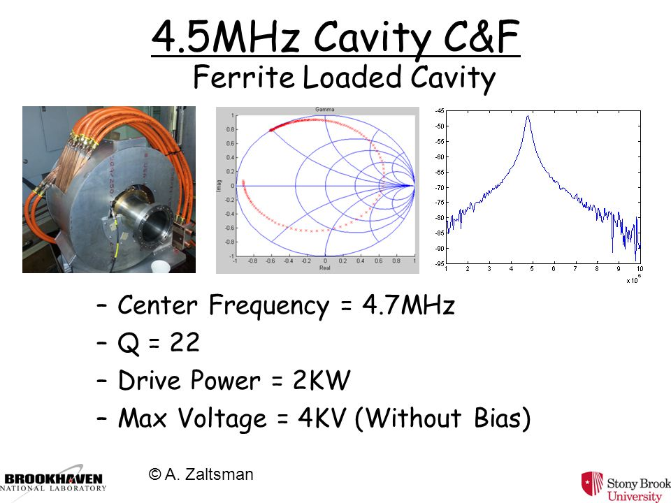 4.5MHz Cavity C&F –A concept and feasibility study has been started to propose a 4.5MHz cavity design for the new low energy gold program. –Two design
