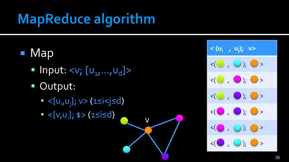  Map  Input:  Output: ▪ (1≤i<j≤d) ▪ (1≤i≤d) 33 v