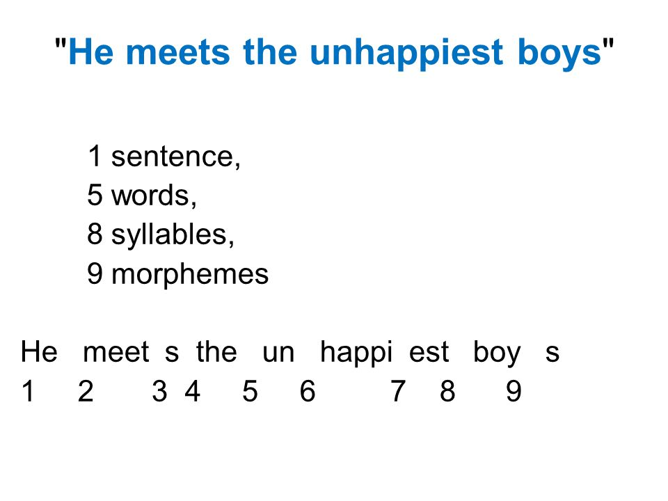 He meets the unhappiest boys 1 sentence, 5 words, 8 syllables, 9 morphemes He meet s the un happi est boy s 1 2 3 4 5 6 7 8 9