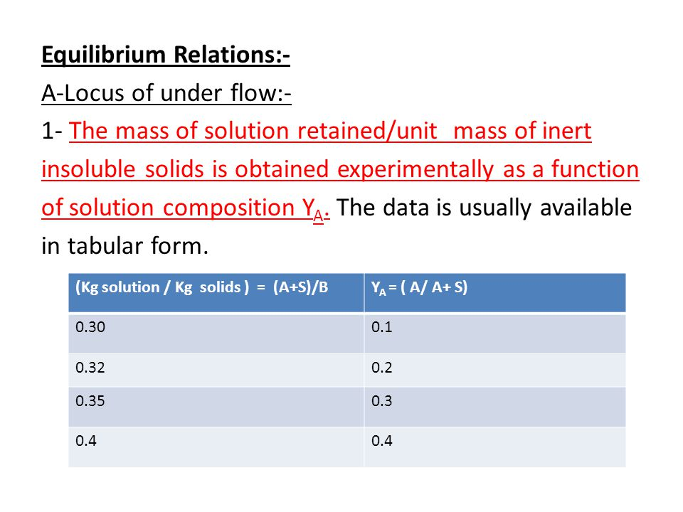 Equilibrium Relations:- A-Locus of under flow:- 1- The mass of solution retained/unit mass of inert insoluble solids is obtained experimentally as a f