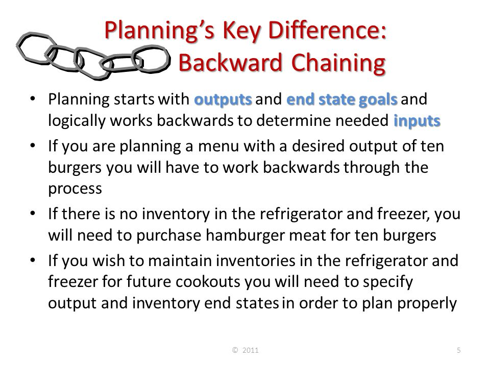 Planning's Key Difference: Backward Chaining outputsend state goals inputs Planning starts with outputs and end state goals and logically works backwa
