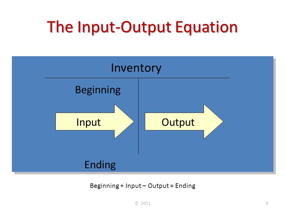 The Input-Output Equation Inventory Beginning InputOutput Ending Beginning + Input – Output = Ending © 20118