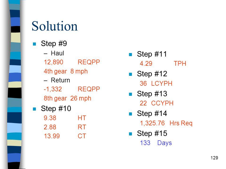 Solution n Days n Step #1 2,916ASW n Step #2 14CY/load n Step #3 N/A n Step #4 N/A n Step #5 40,824LW n Step #6 –Haul 107,414GW 53.71ST –Return 33.30S