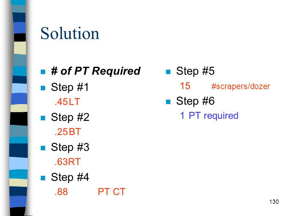 Solution n Step #9 –Haul 12,890REQPP 4th gear 8 mph –Return -1,332REQPP 8th gear 26 mph n Step #10 9.38HT 2.88RT 13.99CT n Step #11 4.29TPH n Step #12