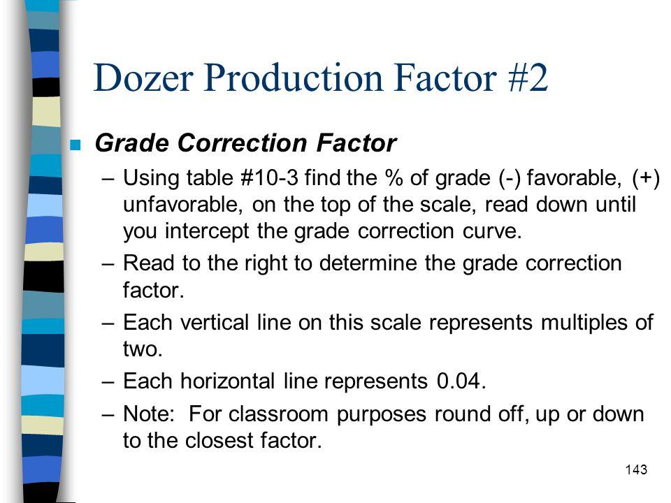 Dozer Production Factor #1 (MCT) 142
