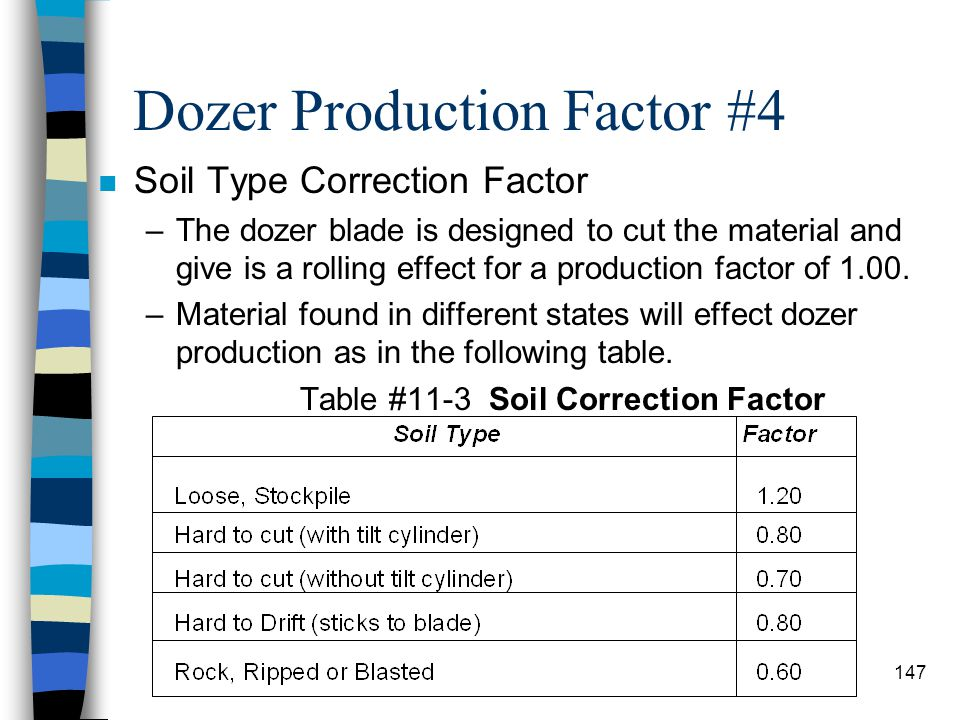 Dozer Production Factor #3 n Soil Weight Correction Factor –Using table #2-2 as before, get your ASW. –Divide 2,300 lbs./CY by you ASW to find the cor