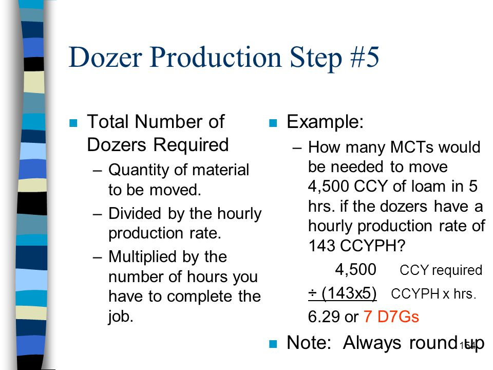 Dozer Production Step #4 n Total Production (Days) n Example: 10.49Hrs required ÷ 8Hrs/day 1.31 or 2 Days n Note: round days to next full day. 153
