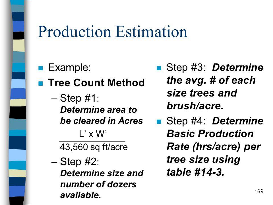 Solution n 5280' Feet/Mile 387.84 x 5 Miles ÷(.75 x 3) 26,400' Length 172.37 THR x 80 2,112,000 SQFT ÷ 43,560' SQFT Acre 48.48 Acres 5 Production x 1.
