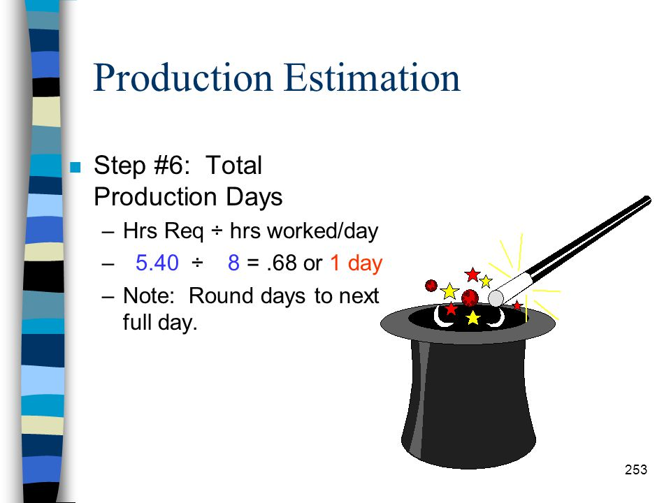 Production Estimation n Step #5: Total Hours Required –Total to be compacted _____1,500 CCY_____ 278 CCYPH x 1 Comp. –Hrly prod rate x # comp. = 5.40
