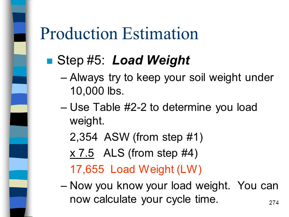 Production Estimation n Step #4: Actual Load Size Or Volume –To determine the volume of the load, take the answer from step #3, 1 bucket/load, and mul