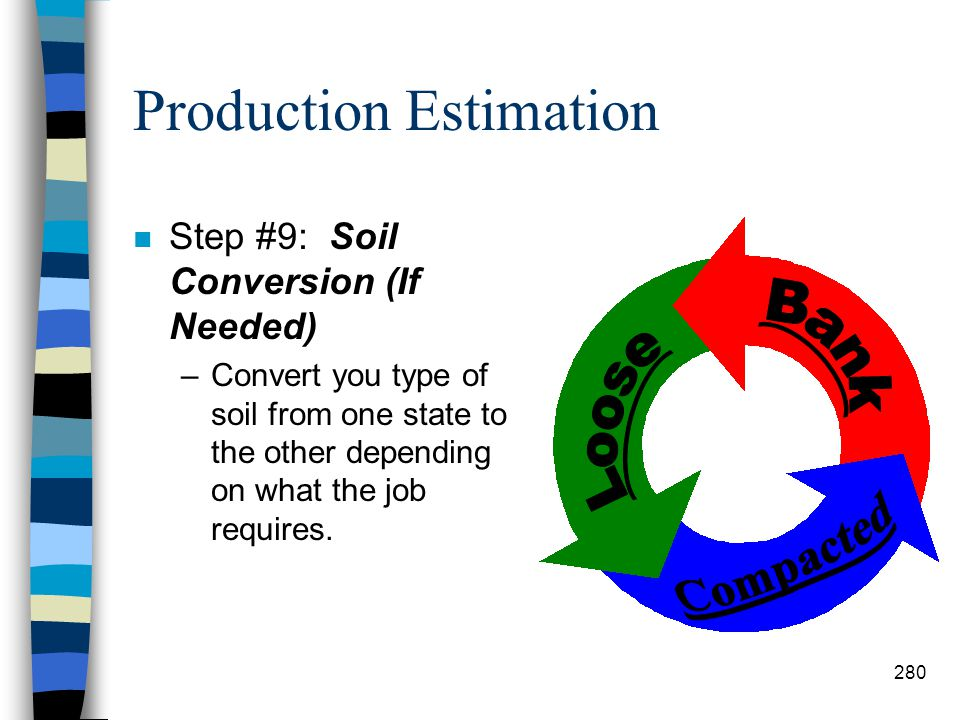 Production Estimation n Step #8: Hourly Production Rate –To determine the hourly production rate you must know the size of the load (in LCY), the numb