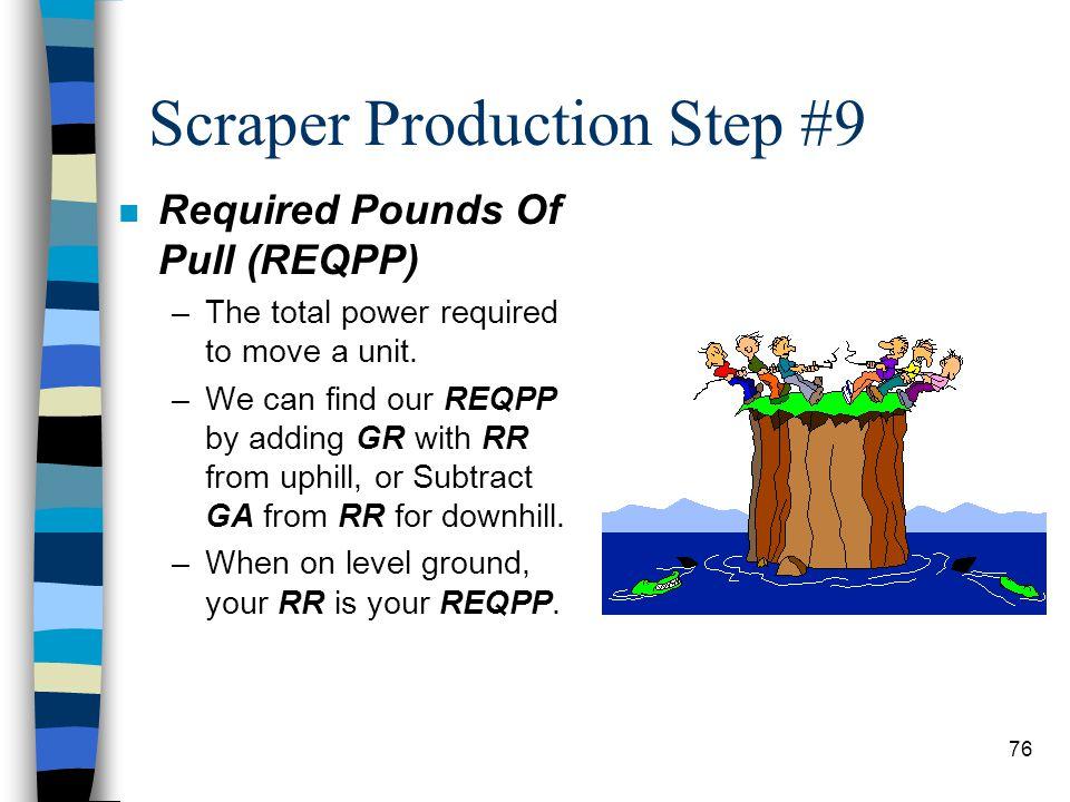 Scraper Production n Take a break! 75