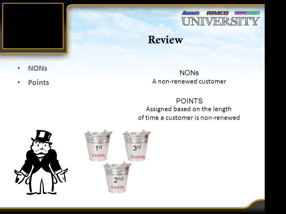 Review NONs Points A non-renewed customer NONs Assigned based on the length of time a customer is non-renewed POINTS 1 st 2 nd 3 rd 2 points 5 points 10 points