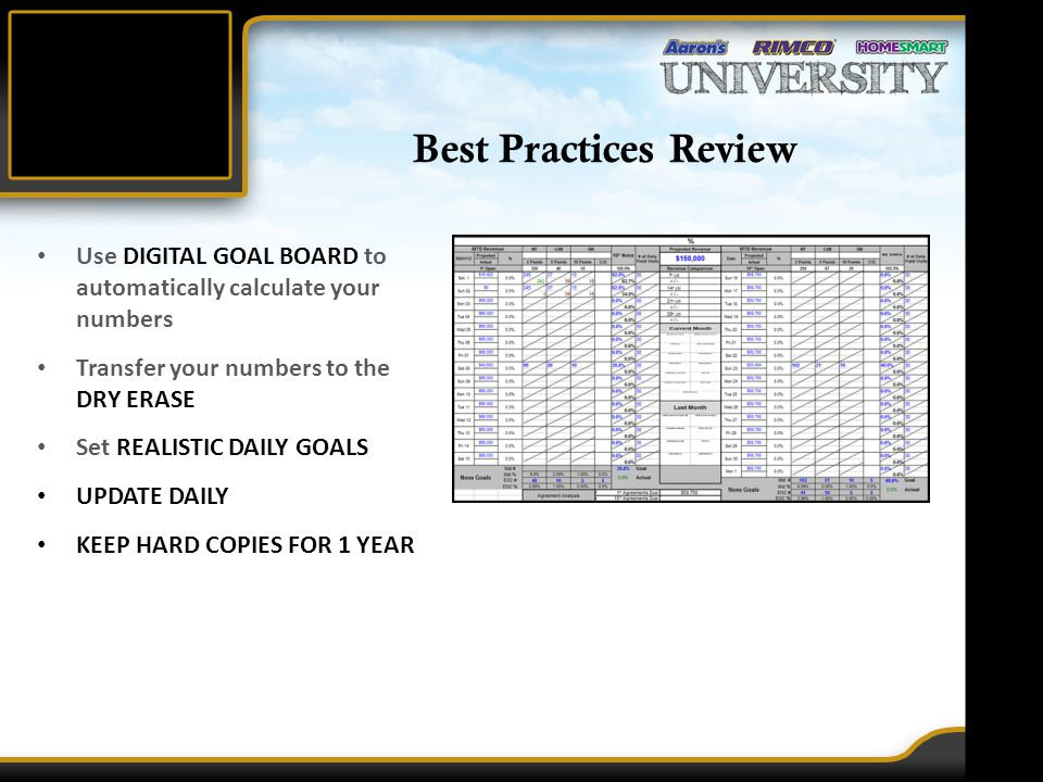 Best Practices Review Use DIGITAL GOAL BOARD to automatically calculate your numbers Transfer your numbers to the DRY ERASE Set REALISTIC DAILY GOALS UPDATE DAILY KEEP HARD COPIES FOR 1 YEAR